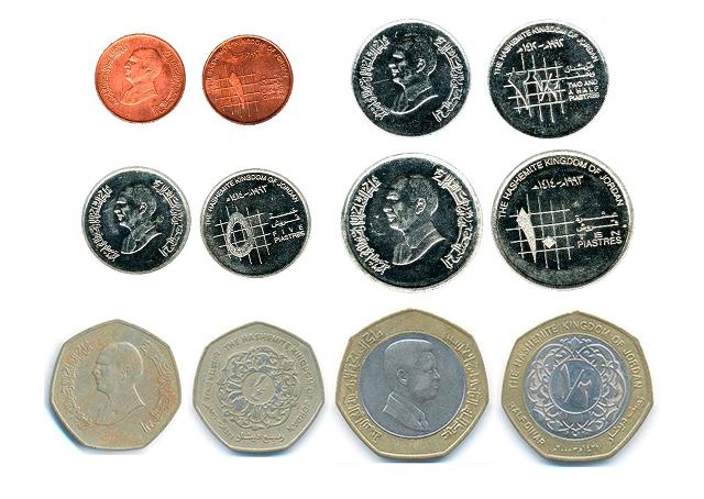 Informacion De La Moneda De Jordania Global Exchange Servicios