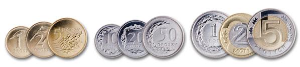Monedas del zloty polaco